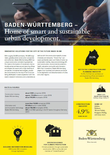 Overview Smart City and Sustainable Building in Baden-Württemberg