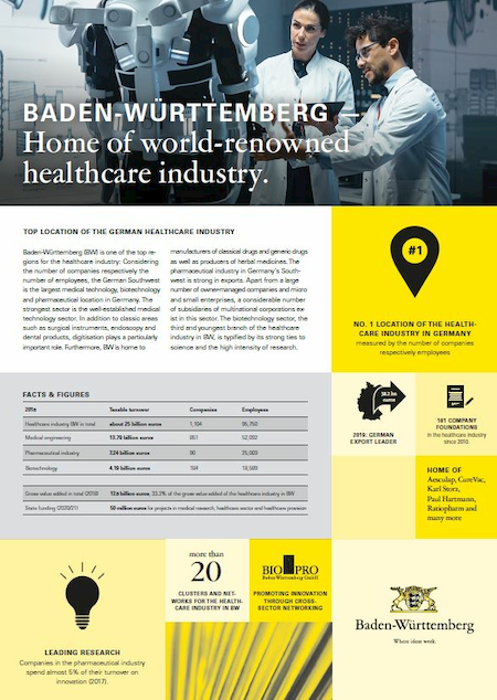 Fact Sheet Healthcare Industry Baden-Württemberg