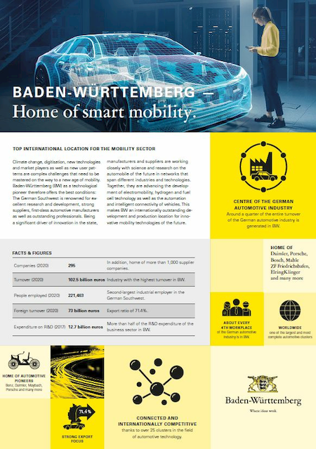 Fact Sheet Mobility in Baden-Württemberg